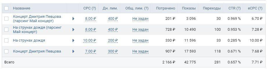 Продвижение группы концерт Дмитрия Певцова